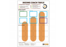Inzone Coachtavle